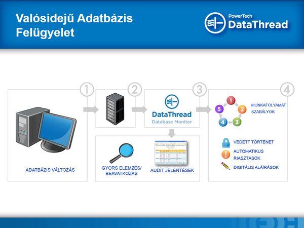 DataThread - EMIB Tanácsadó Kft 98ec289cca
