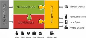 DeviceLock - Technikai összefoglaló _Main_Image